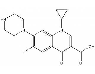 [reference-standards] Ciprofloxacin