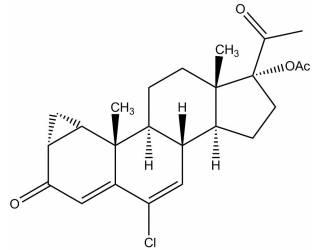 [reference-standards] Cyproterone (+)-bitartrate salt